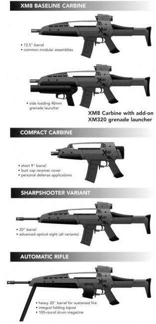 Штурмовая винтовка Heckler&Koch XM8