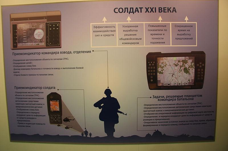 """Боевая экипировка """"Ратник""""."""